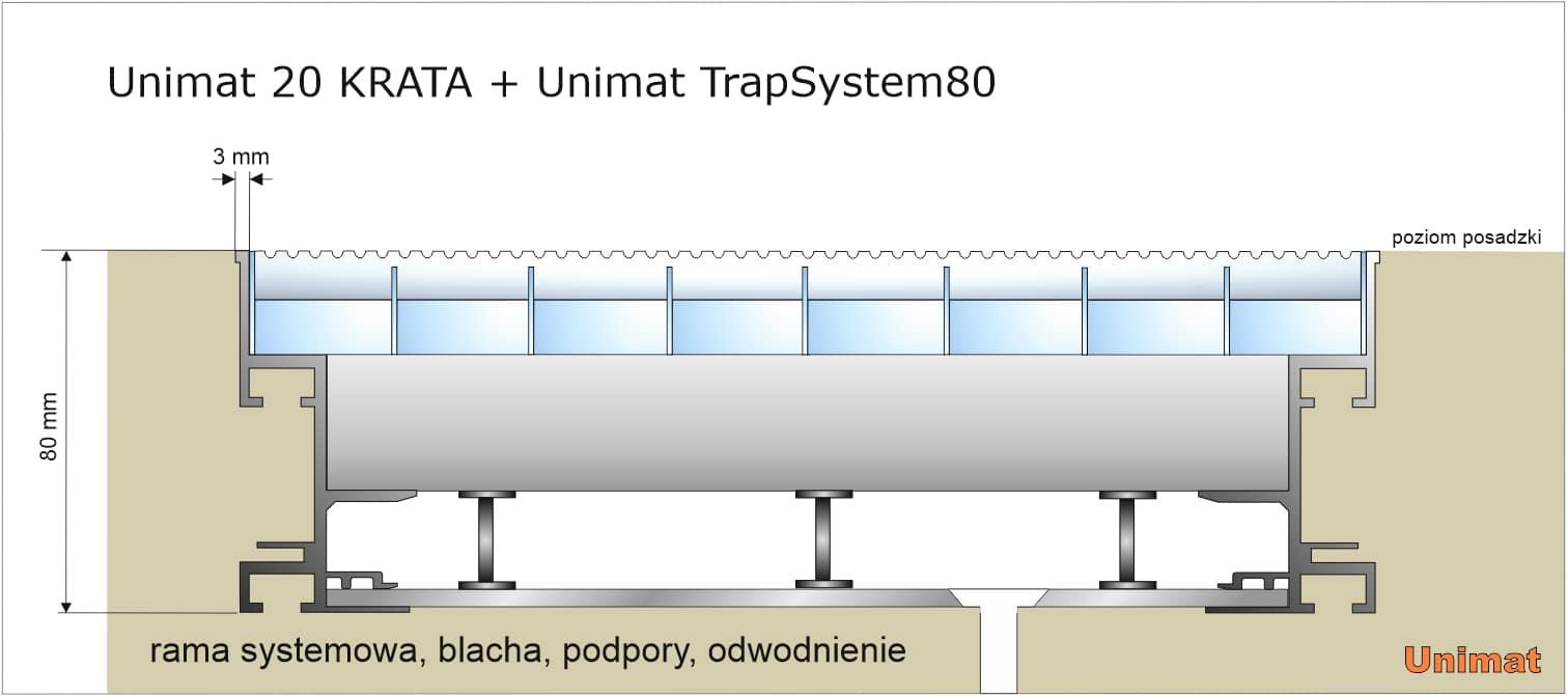 UNIMAT 20 KRATA +TS80_1.jpg