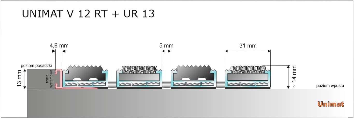 UNIMAT V 12 RT + UR13.jpg