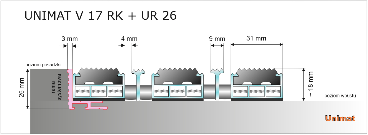 UNIMAT V 17 RK + UR26.jpg