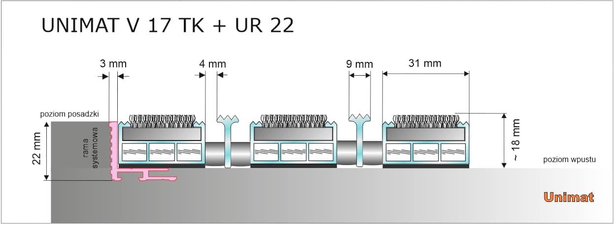 UNIMAT V 17 TK + UR22.jpg