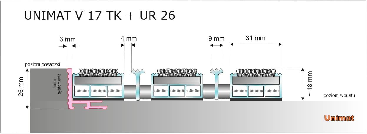 UNIMAT V 17 TK + UR26.jpg