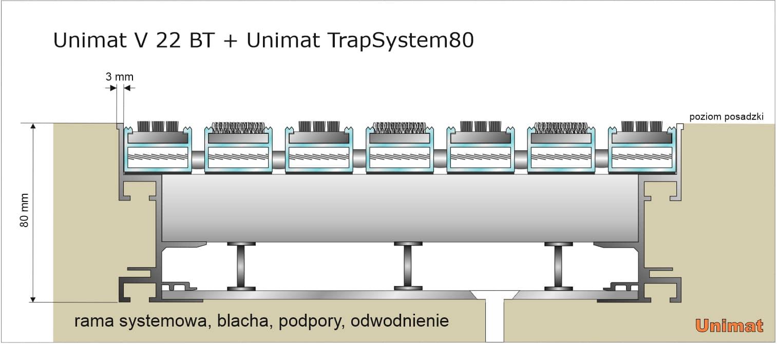 UNIMAT V 22 BT + TS80.jpg
