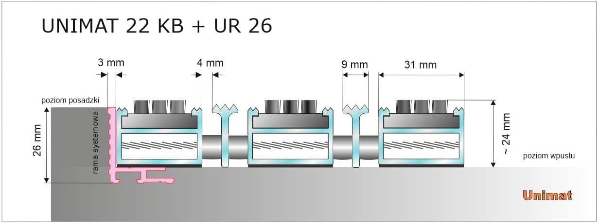 UNIMAT V 22 KB + UR26.jpg