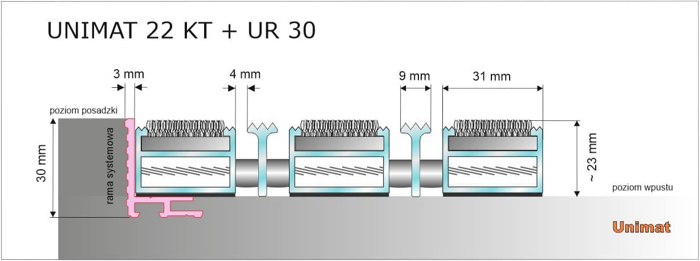 Unimat V 22 KT1:P + UR 30.png