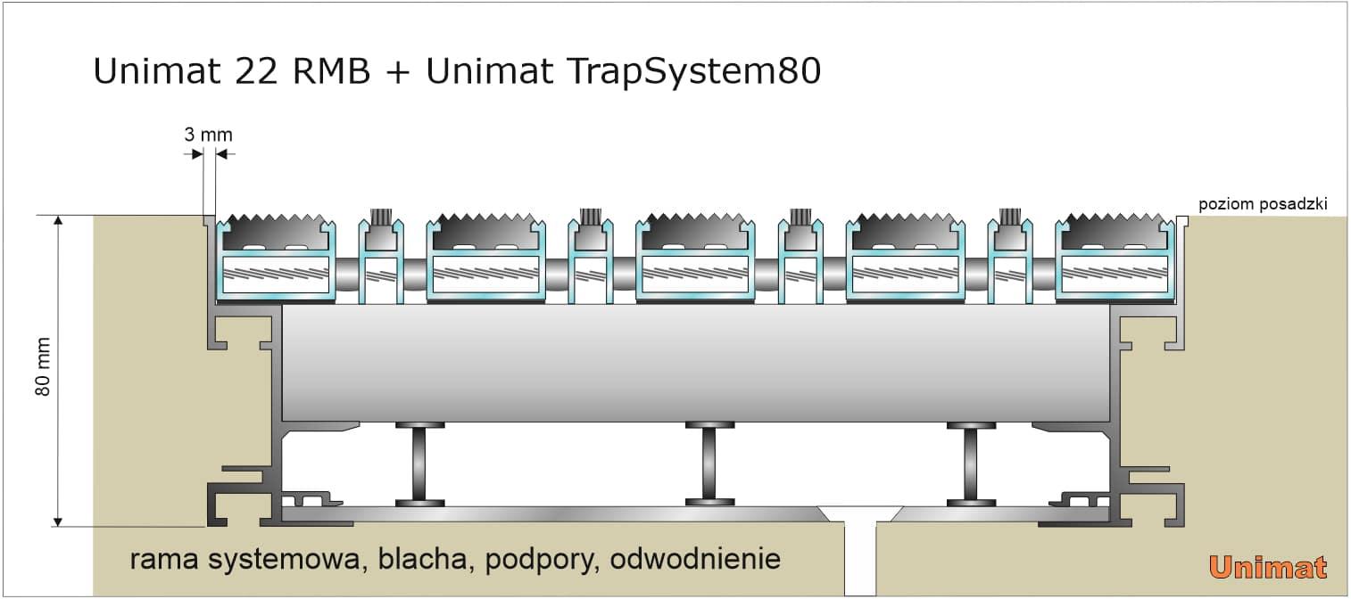 UNIMAT V 22RMB + TS80.jpg
