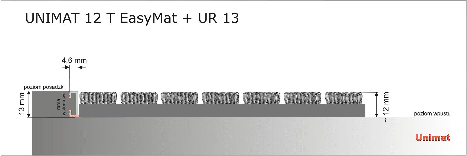 Uniumat CoCoMat 17+UR17.jpg