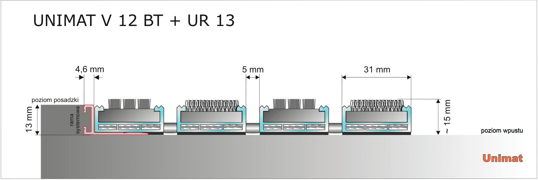 Unimat V 12 BT + UR 13.png
