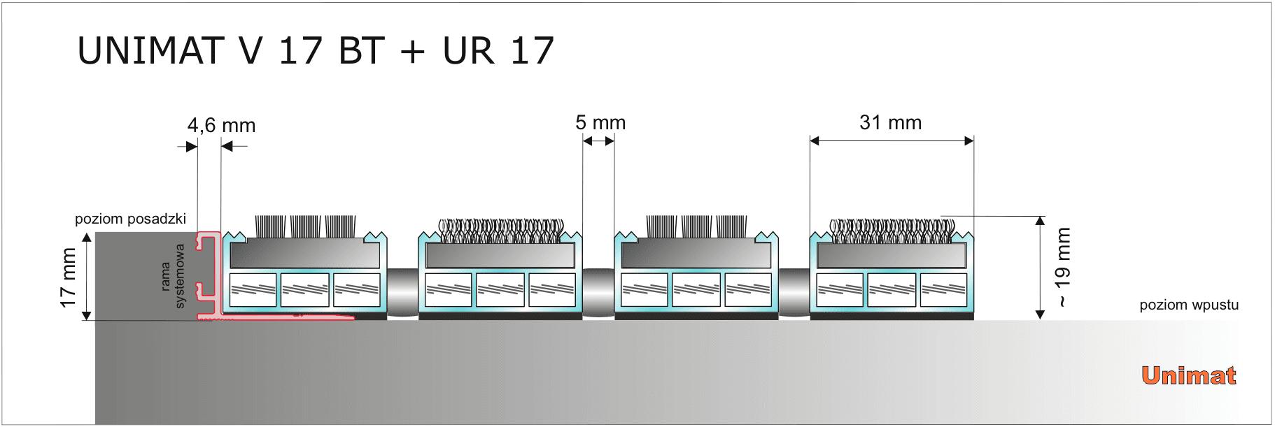 Unimat V 17 BT + UR 17.png