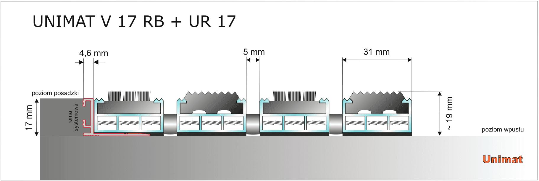 Unimat V 17 RB + UR 17.png