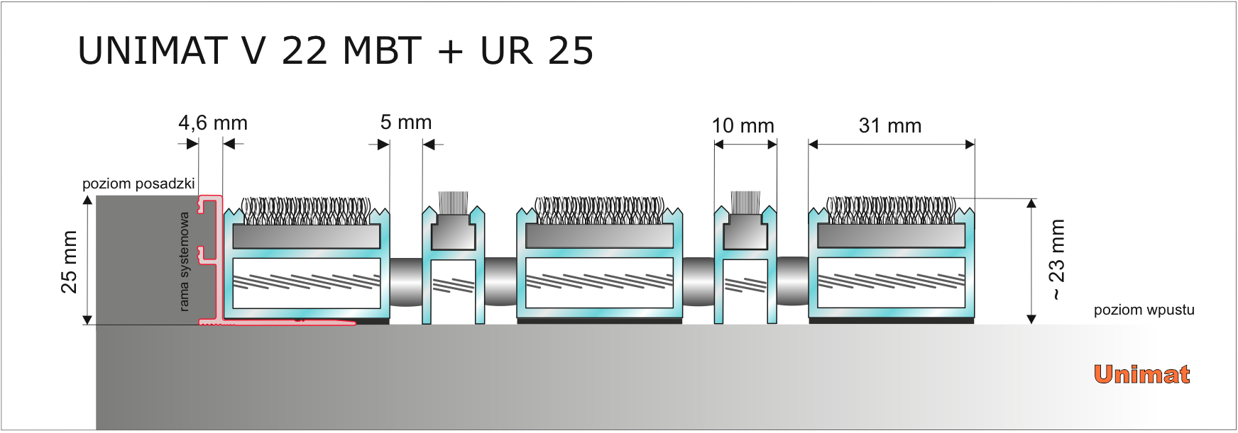 Unimat V 22 MBT + UR25.png