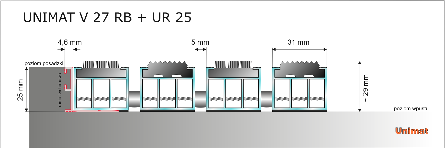 Unimat V 27 RB + UR 25.png