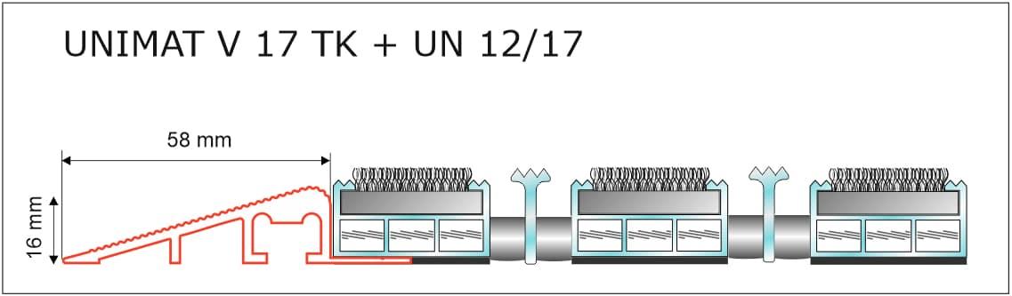 przekroj Unimat V 17 KT + UN17.jpg