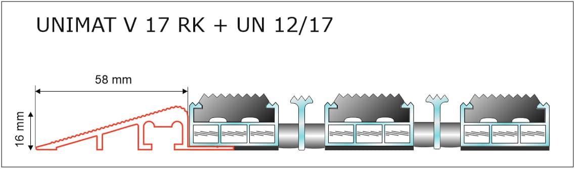 przekroj Unimat V 17 RK + UN17.jpg