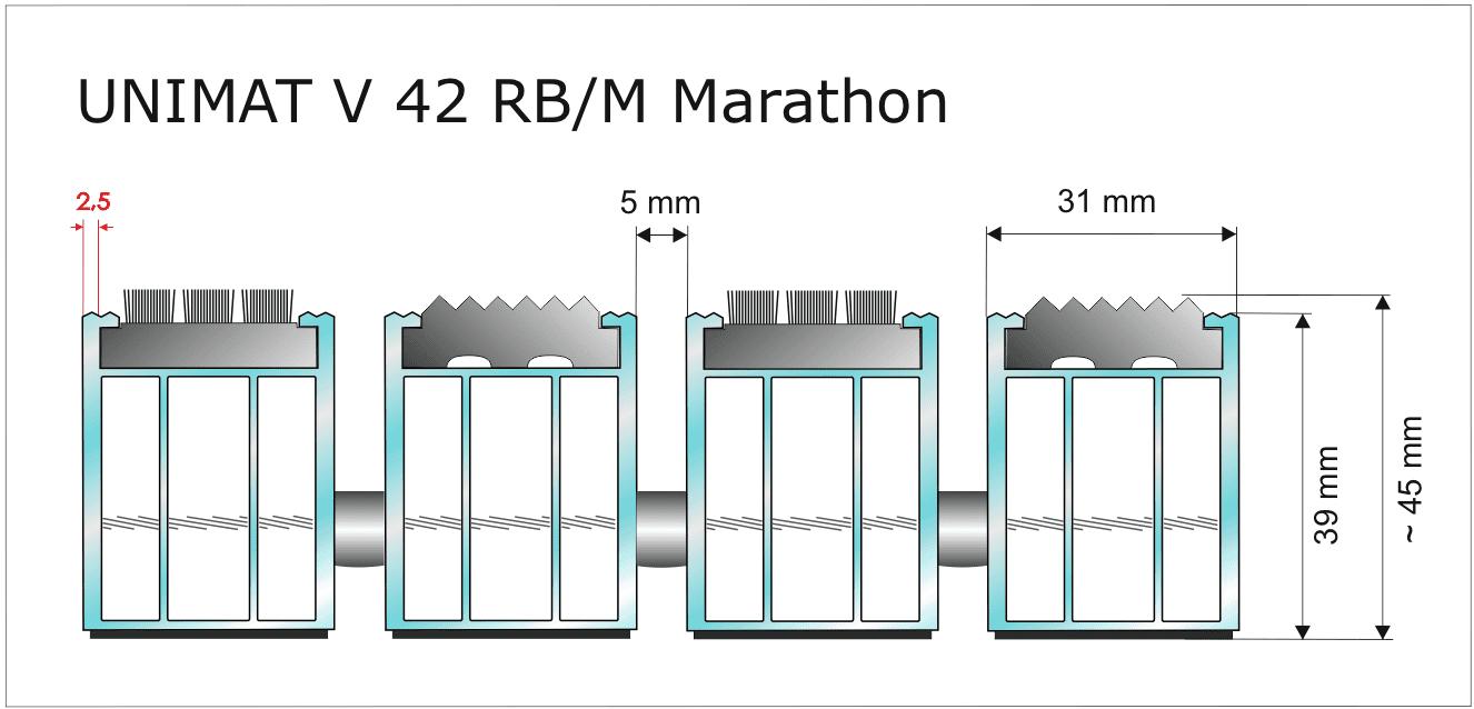 przekroj Unimat V 42 RB-M.png